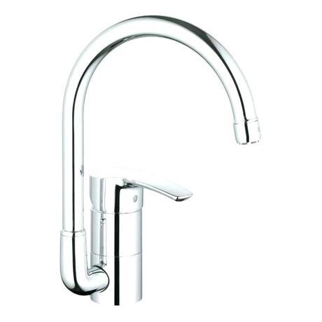 grohe faucet parts kitchen faucets parts blog intended for faucet grohe ladylux plus parts grohe ladylux plus kitchen faucet parts