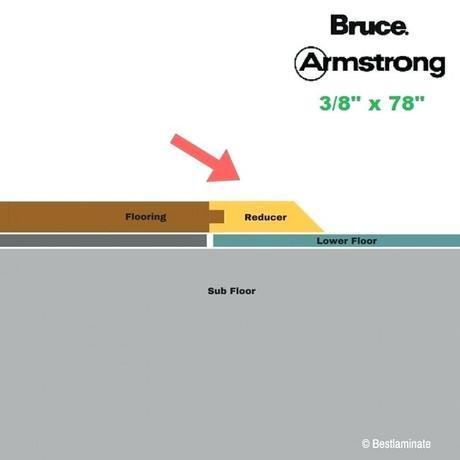 armstrong and bruce 3 8 reducer molding for hardwood flooring 3 8 hardwood flooring 3 8 inch unfinished oak flooring
