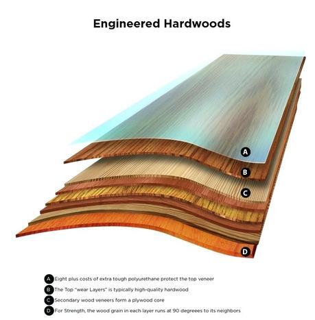 6 1 2 x 3 8 hickory engineered hardwood flooring hickory hardwoods 3 8 hardwood flooring 3 8 hardwood flooring nailer