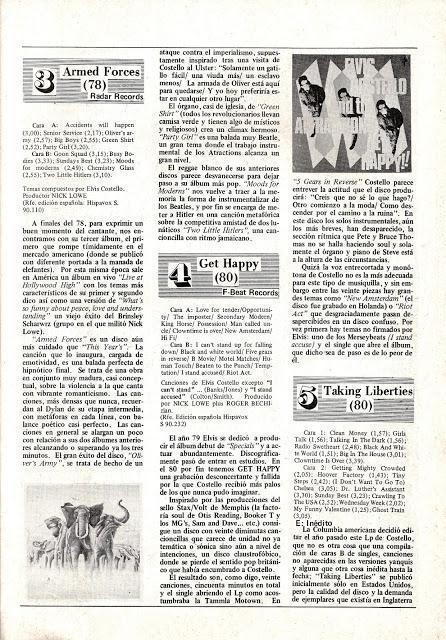 Elvis Costello -Sus Discos Disco Actualidad Nº 19 Diciembre de 1981