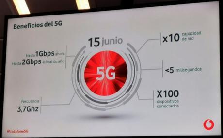 El 5G llega a España con Vodafone