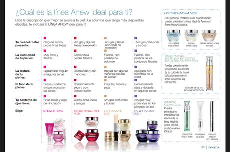 Cremas de tratamiento Avon  Anew