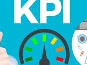 Cómo crear indicadores gestión excel kpis rendimiento producción