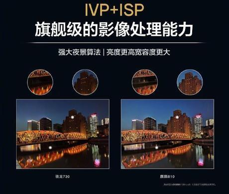 Huawei Kirin 810: Inteligencia artificial, gaming y fotografía