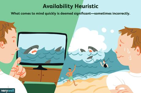 Herramientas para un pensamiento crítico (IV): Cómo afecta la heurística de disponibilidad a la toma de decisiones