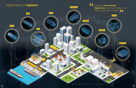 DHL elabora un informe sobre la Implementación de Gemelos Digitales para mejorar las operaciones logísticas