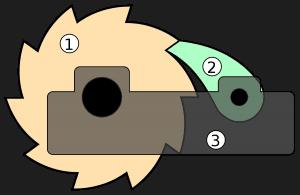 Un trinquete para ilustrar el efecto trinquete. Nota que solamente gira en un sentido, salvo que se elimine el bloqueo.