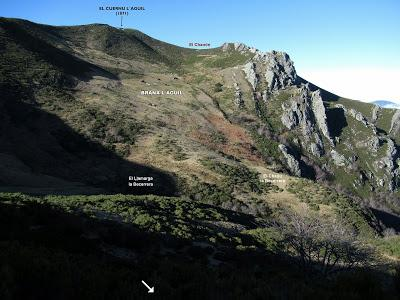La Foceicha-Las Navariegas-La Piedra-El Cuernu l´Aguil-Cuevas