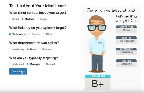 Lead Scoring, su importancia y como se define