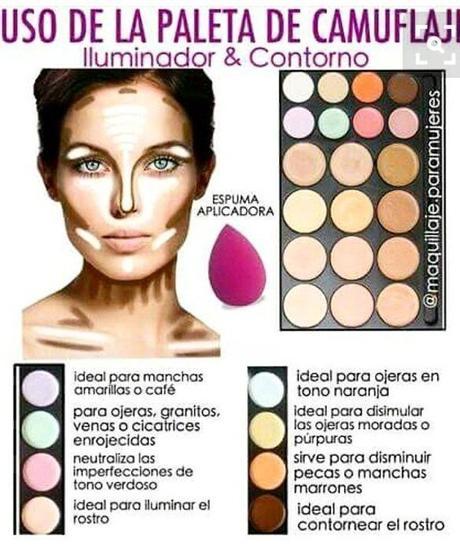Maquillaje para pieles blancas