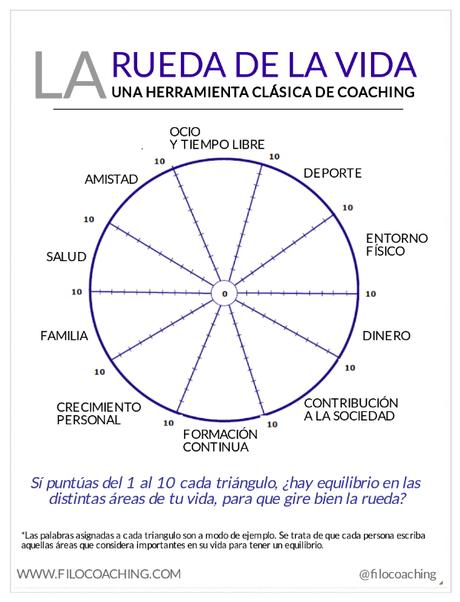 Resultado de imagen para coaching personal