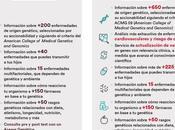 Veritas hace posible secuenciación Genoma Completo interpretación menos 1.000€