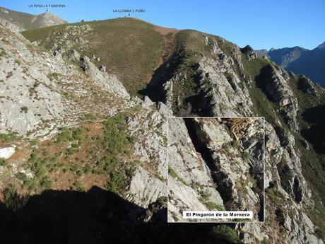 Cuevas-Retriñón-Cuirgo