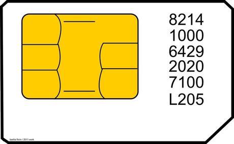 como recortar una sim card