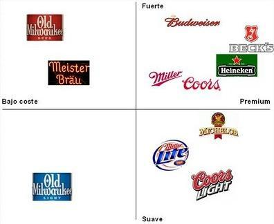 Mapa_perceptual_cervezas.jpg