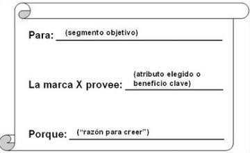 redaccion_del_posicionamiento.jpg