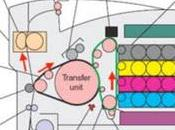 permanencia impresión digital (I): Láser