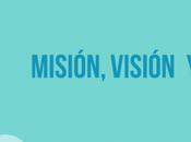 Cómo definir misión, visión valores empresa Ejemplos
