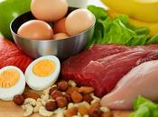 Crear déficit calorías para perder peso