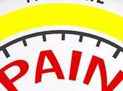 Alternativas manejo dolor opioides Emergencias
