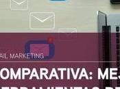 Comparativa: Mejores herramientas email marketing