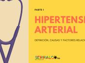 Hipertensión Arterial definición, causas factores relacionados