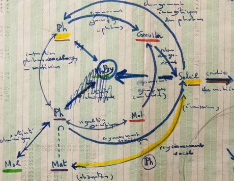 El legado literario, artístico y matemático de Grothendieck