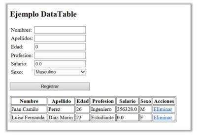 USO DEL DATA TABLE EN JSF.