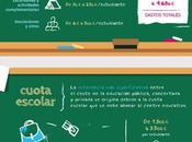 Cuánto cuesta Vuelta Cole #infografia #infographic #educación
