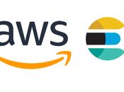 Snapshots automáticos sobre índices Elasticsearch Service