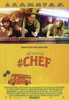 Cine y Cocina: Las mejores películas sobre gastronomía.