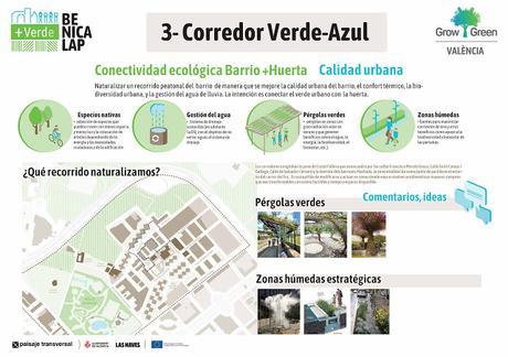 Hacer frente al colapso de las megaciudades en la era de las ciudades sostenibles*
