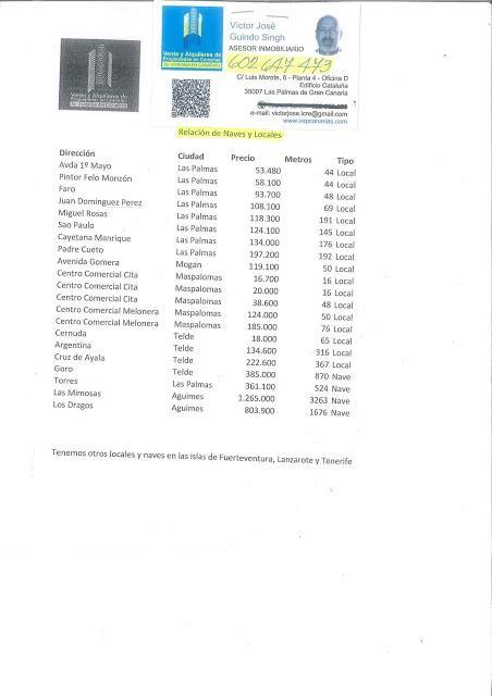 Oferta de Vivienda y Locales/Naves Comerciales. LPGC y Gran Canaria en General.