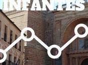 Ruta provincia Ciudad Real: ¿Qué Villanueva Infantes?
