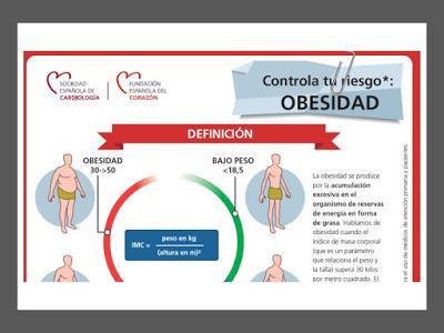Controla tu obesidad