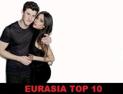 Eurasia Top 10 (Septiembre 8-14, 2019).