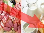 ¡Con tiempo contado!: industrias carne lácteos colapsarán para 2030, según informe