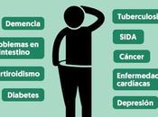 Pérdida peso inesperada: desafío atención primaria