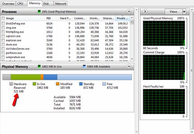 ¿Por qué mi Windows 7 de 64bits solo muestra 3GB de los 4GB usables?