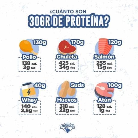 30g de proteina
