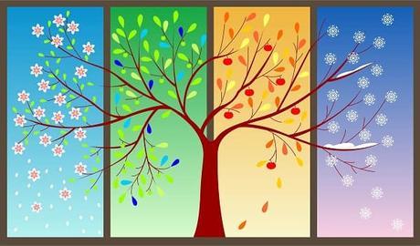 Las cuatro estaciones del año, cuatro que forma parte del número diez
