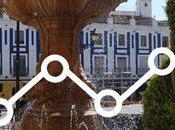 Ruta provincia Ciudad Real: ¿Qué Valdepeñas?
