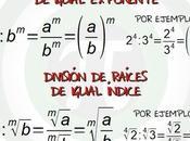 División potencias igual exponente raíces índice