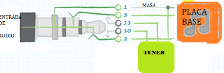 Cómo añadir una entrada de  audio externa a un equipo que  no la tiene  y añadir otras mejoras