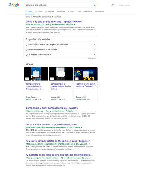 Algoritmo Inteligente De Google
