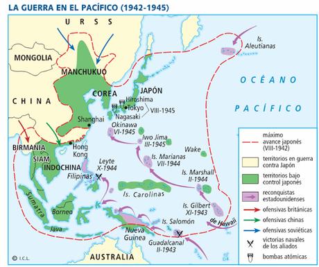 II GUERRA MUNDIAL: MAPA-RESUMEN DE LA CAMPAÑA EN EL PACÍFICO (1942-45)