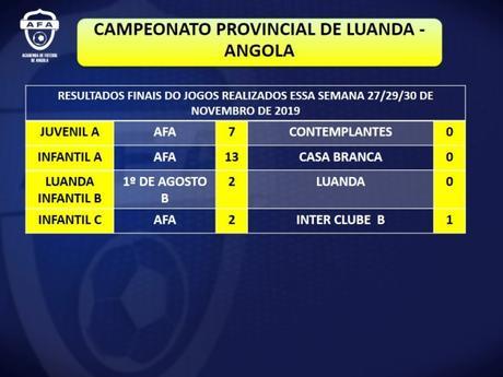 Resultados Fin de Semana 27-28 y 29 Noviembre. Escuela de Fútbol AFA Angola