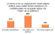 """RISCCO realizó sondeo sobre la privacidad de mensajes sensitivos de la organización vía """"Chats""""."""