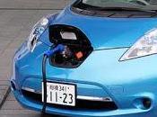 Autos eléctricos híbridos Chile, ¿Vale pena?