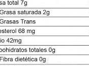 Mira etiqueta para comer mejor